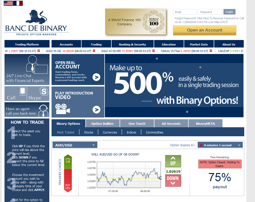 Best binary option platforms 2017